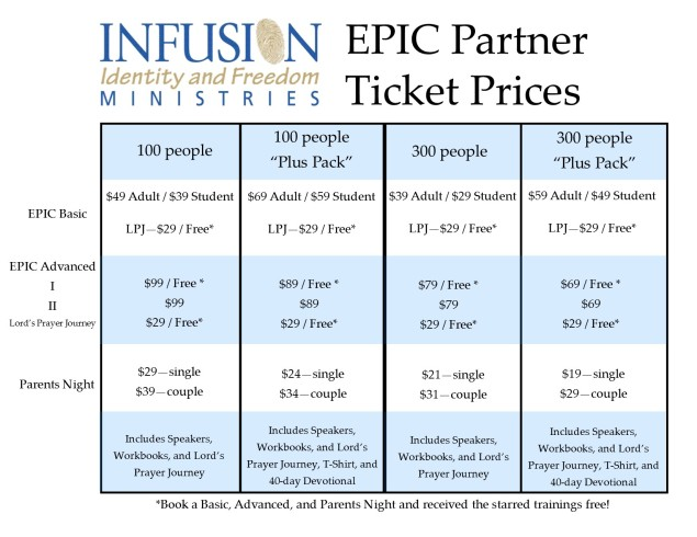 EPIC Partner Ticket Prices